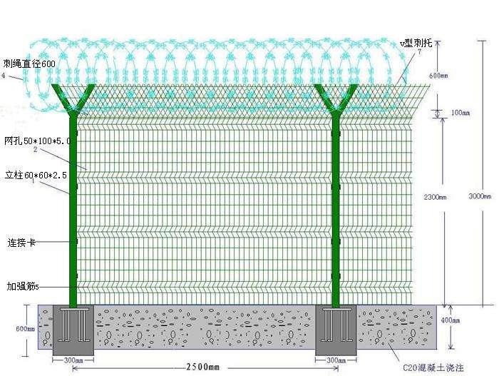 监狱机场折弯y型柱带刺绳护栏网主要参数